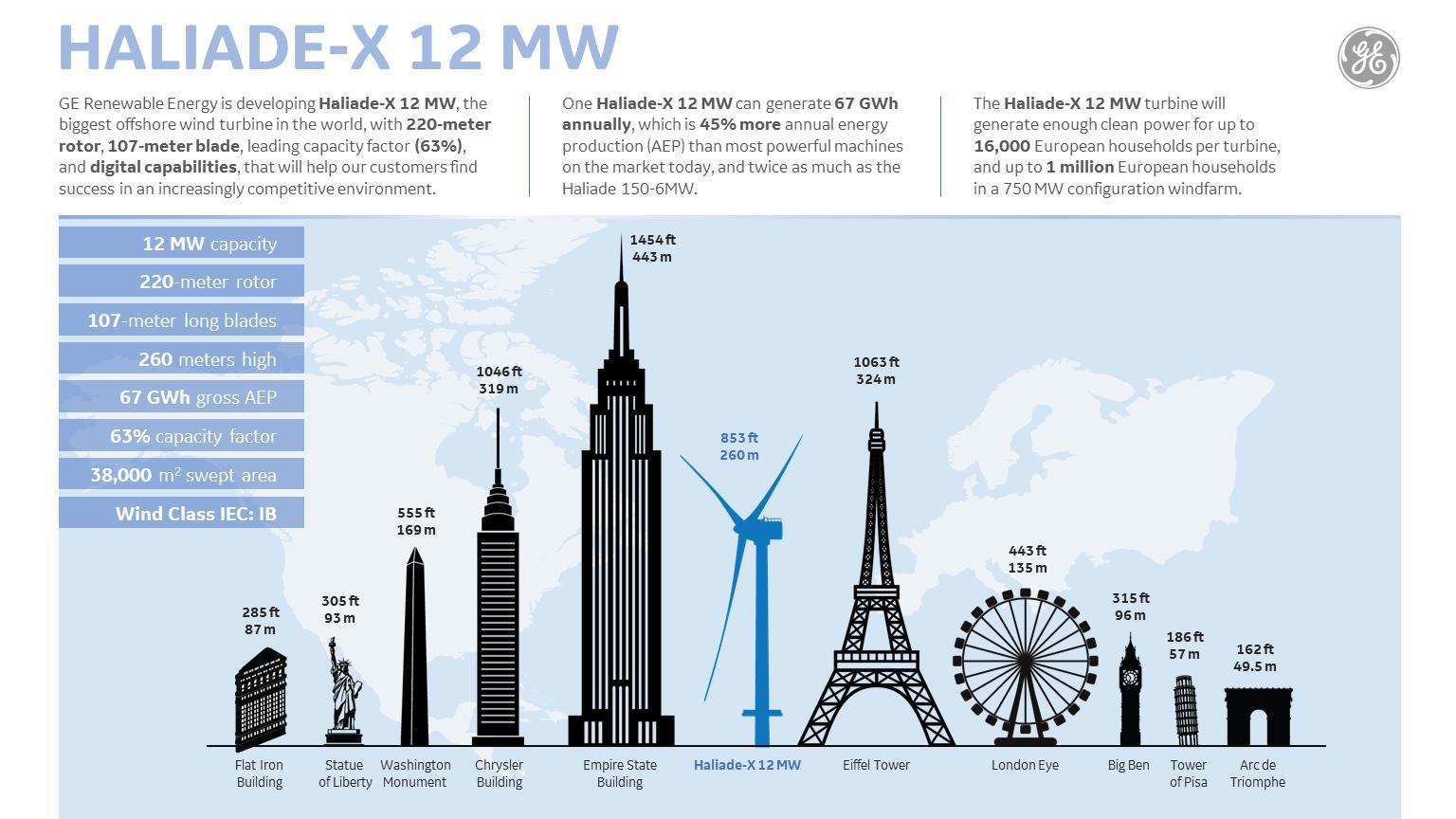 GE-Renewable-Energy-Haliade-X-1-1520295261999.jpg
