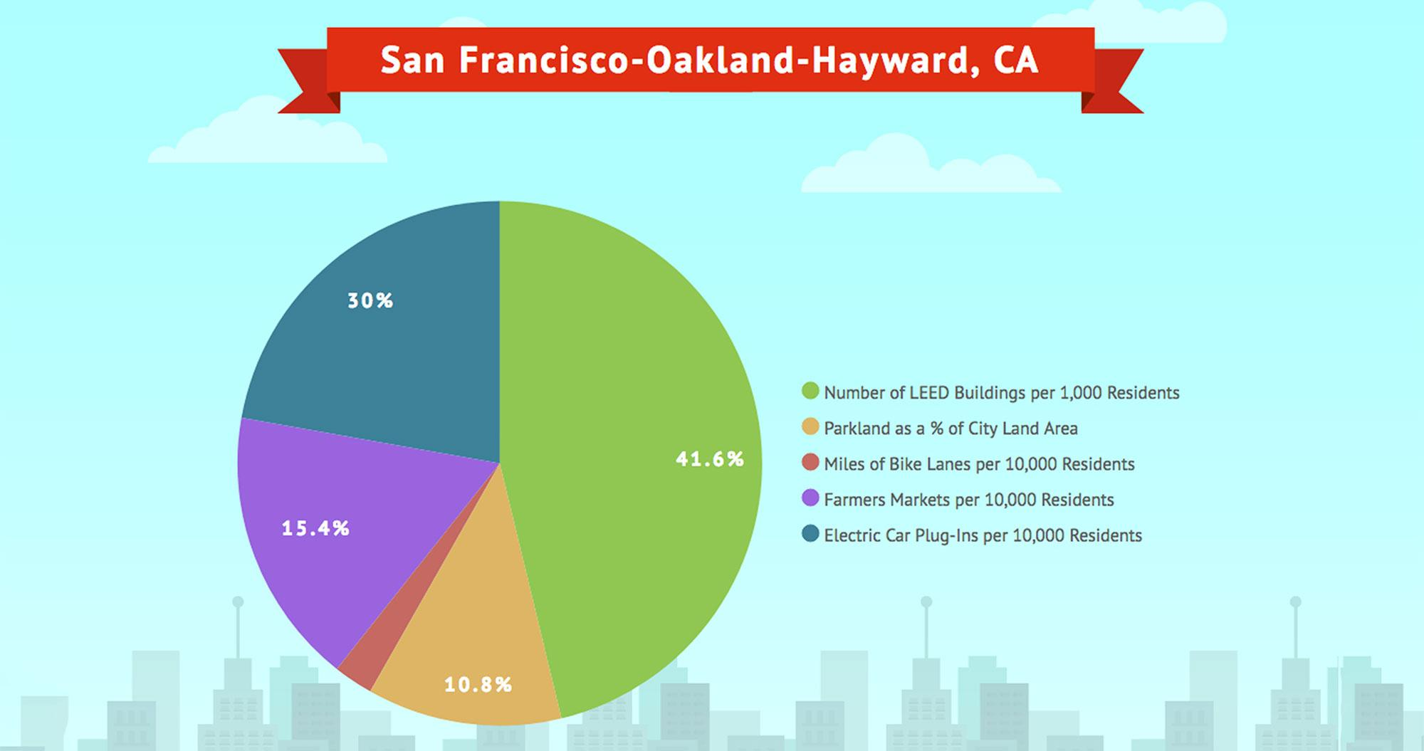 San-Francisco--Oaklnad--HaywardCA-RESIZE-1493138516463.jpg
