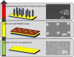 zno-nanorods-1496784314810.jpg