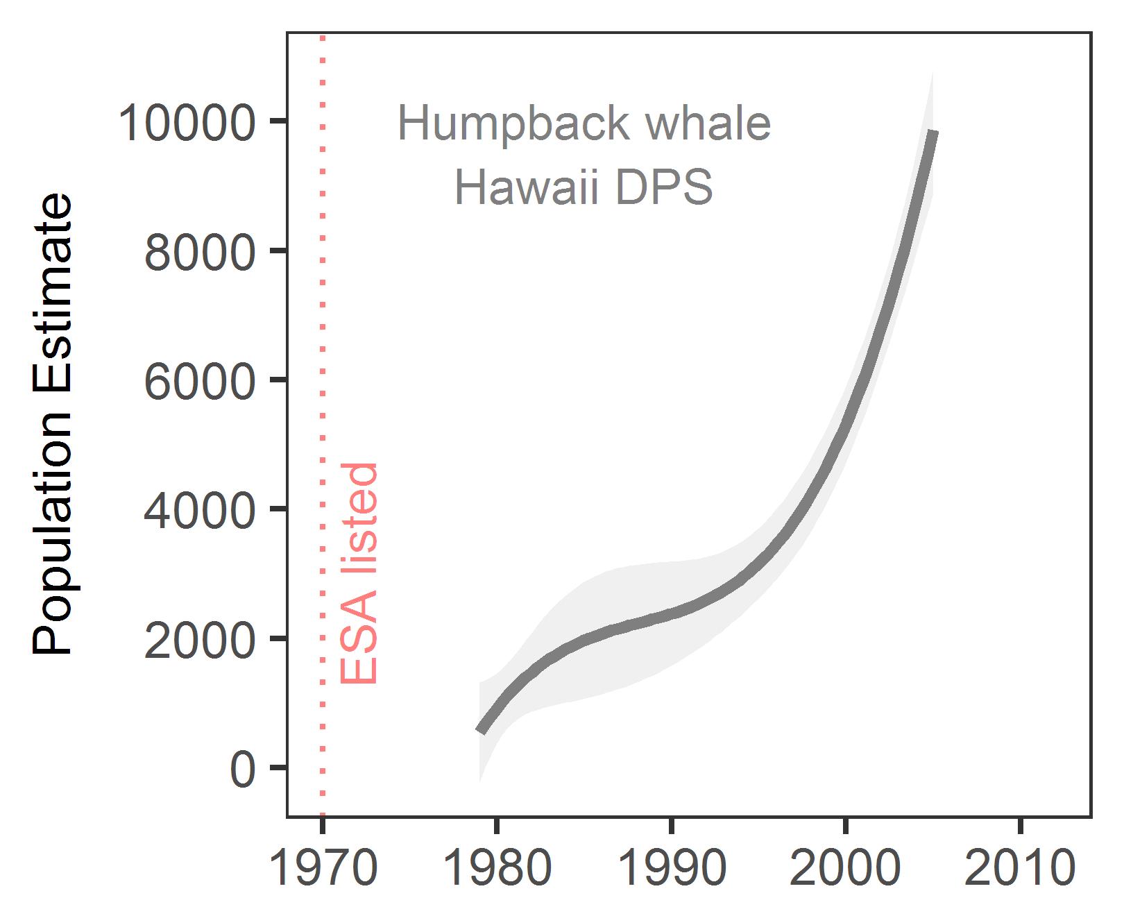 Humpback-Hawaii-DPS-Abel-Valdivia-Center-for-Biological-Diversity-FPWC-1550606834280-1550606836641.PNG