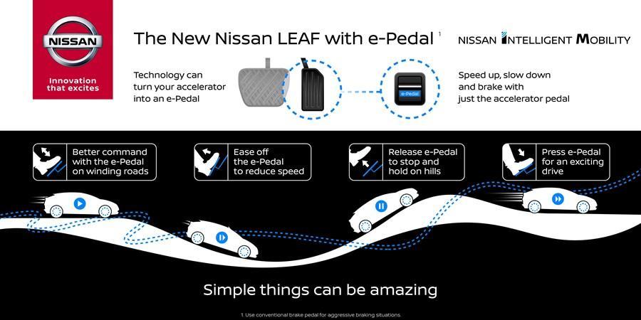 leaf-epedal-1500584927999.jpg