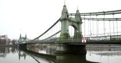 Sewage Rivers UK